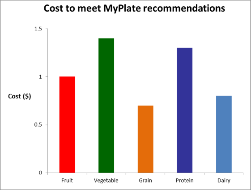 Average Plate Cost For Wedding Tbrb Info