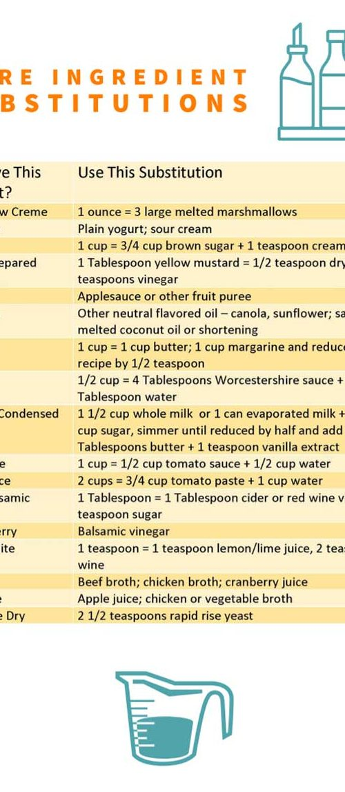 Ingredient Substitution List 2