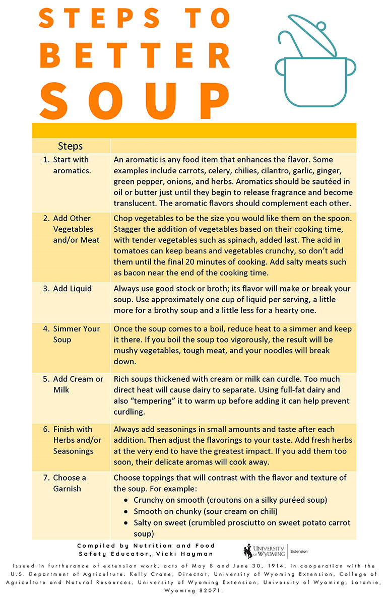 Steps to better soup